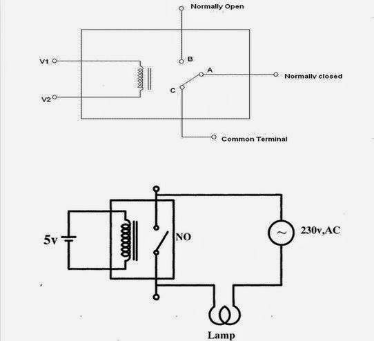 prinsip kerja relay elektromagnetik