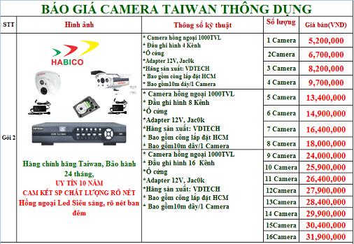 Lap Dat Camera TPHCM, Lap Camera Tại HCM, Lap Dat Camera Tại HCM