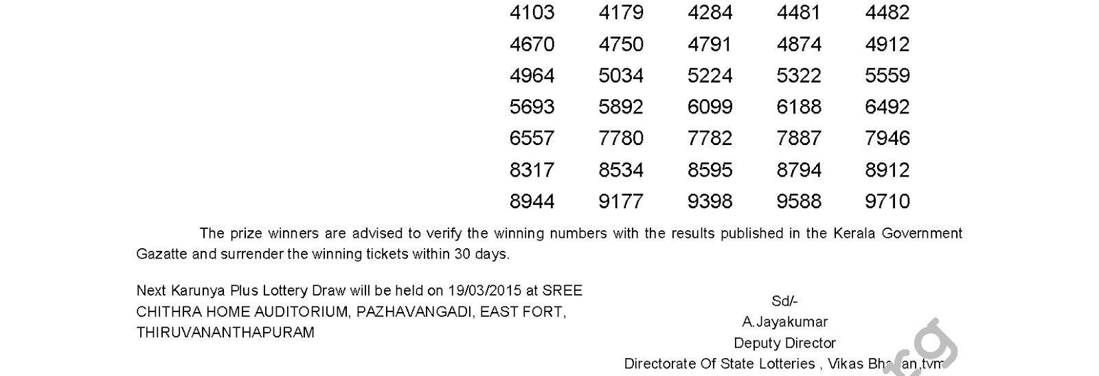 Karunya Plus Lottery KN 48 Result 12-3-2015
