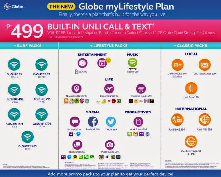 Globe Launched myLifestyle Plan