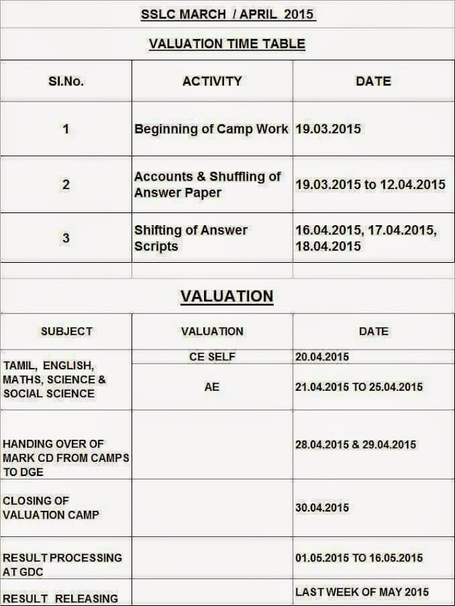 SSLC MARCH / APRIL 2015 - VALUATION TIME TABLE