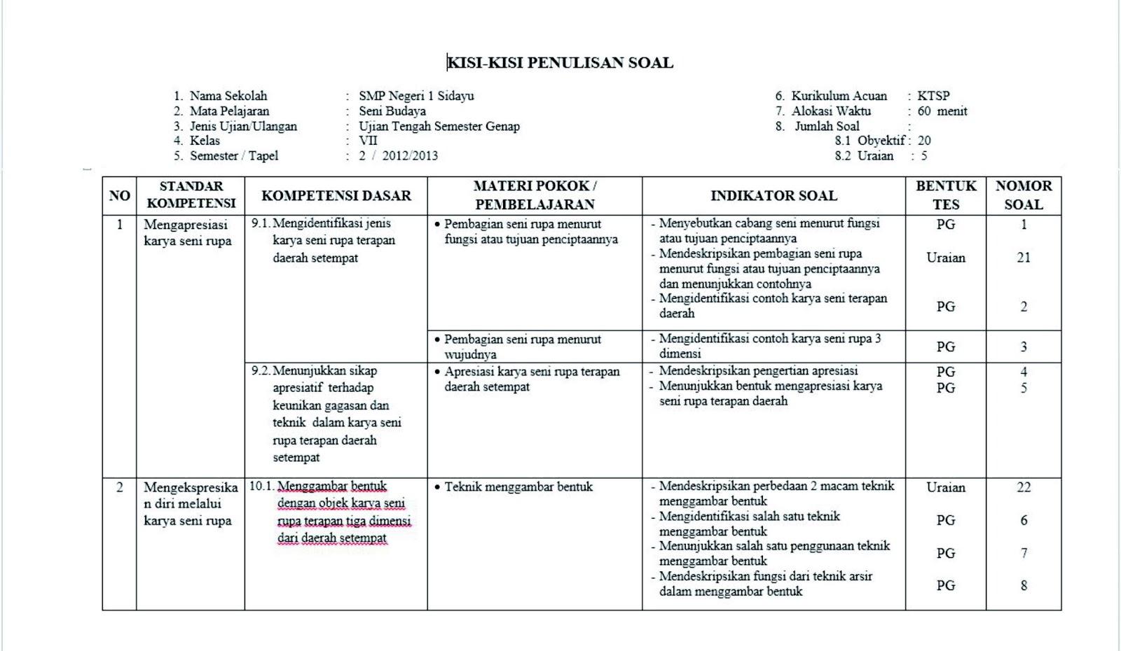 Kisi Kisi Soal Pkn Smp Kelas 7 Semester 1 Dan2 2