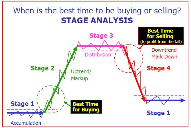 High probability trading strategies miner pdf