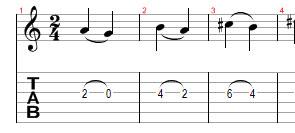 pull-off-guitarra