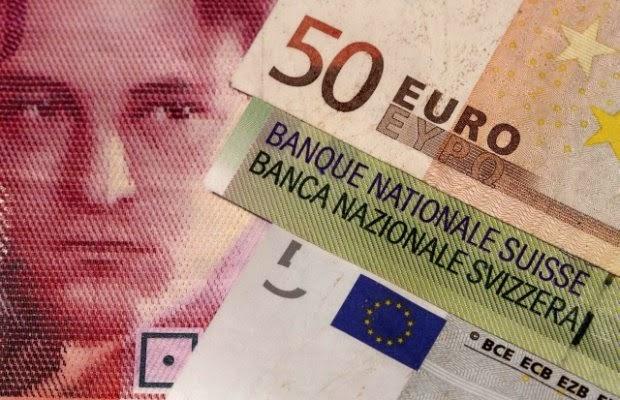 Euro i frank szwajcarski EURCHF