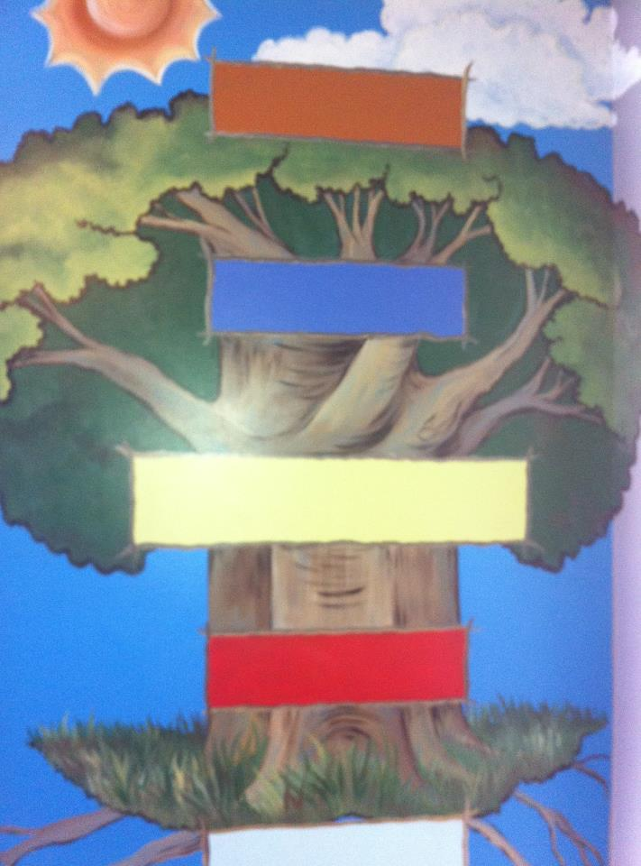 Michele levani artist 7 habits of highly effective for 7 habits tree mural
