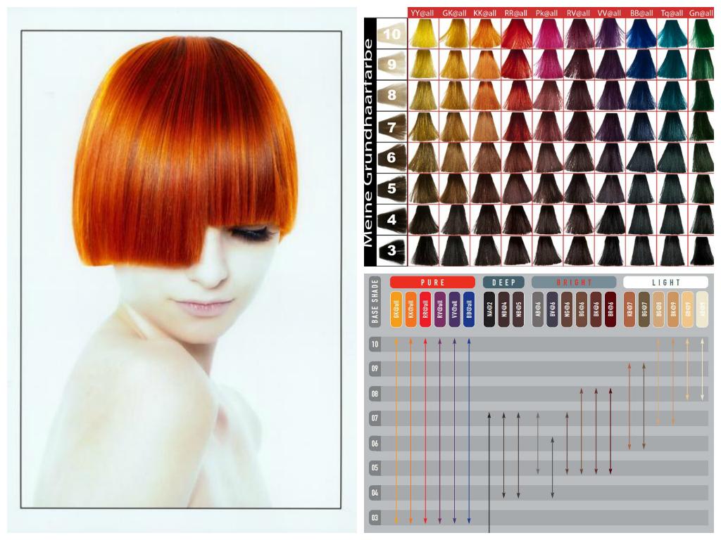 Elumen lock sirve para fijar el color en el cabello imprescindible