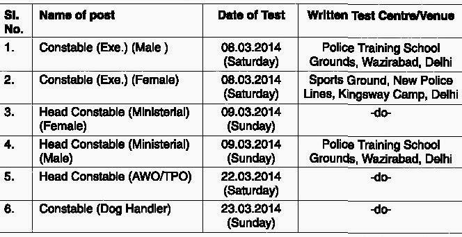 Delhi Police Written Test 2014