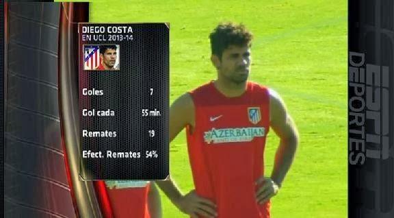 Los Números de Diego Costa