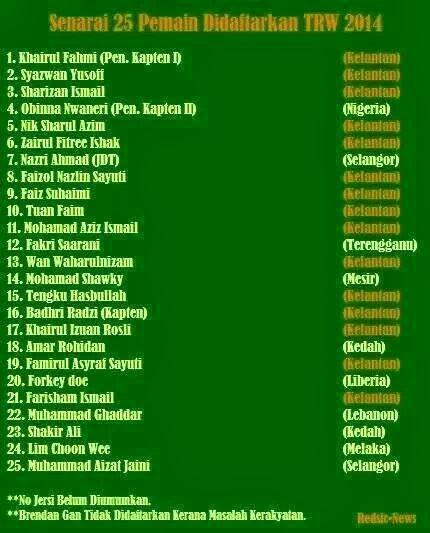 Senarai Pemain Liga Malaysia 2015