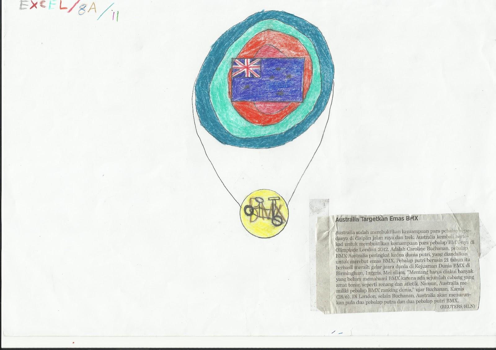 Class Of Imagination: Gambar Ilustrasi Kelas VIII