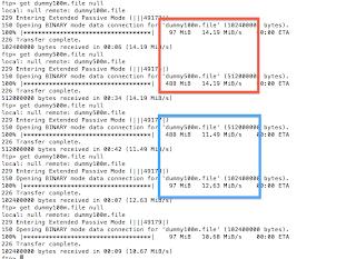 airmac extremeと802.11acでFTP試験をやってみた話