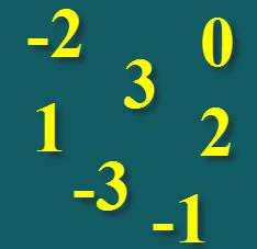 Pengertian Sifat Distributif Matematika, Contoh Soal dan Pembahasan Lengkap