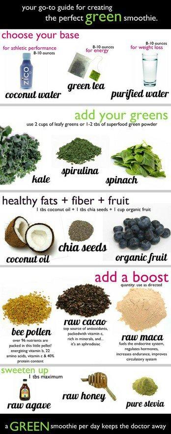 Best Green Diet Drink