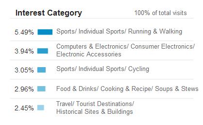 Data kategori