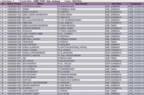 Daftar Nama Peserta PLPG Unesa 2014 #3
