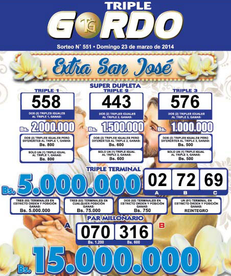 Triple Gordo Sorteo 551