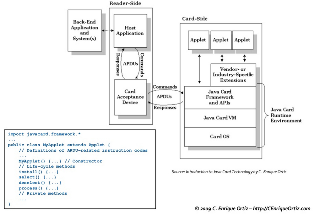 Masterarbeit: Sicherheitsaspekte von Mobiltelefonen - Erkennung und ...