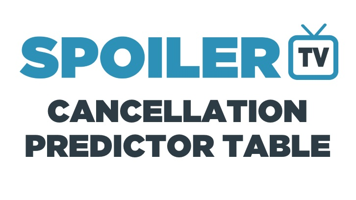 SpoilerTV Cancellation Predictor Table 2014/15
