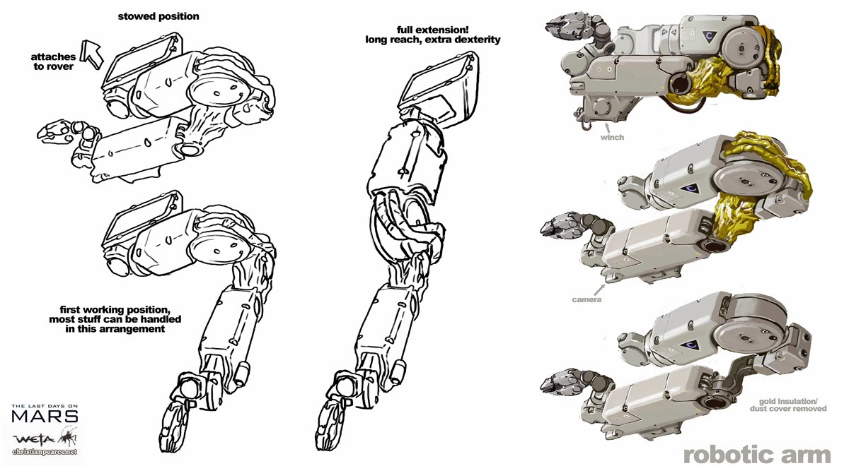 Robot Concept Drawings The Robotic Arm Had Some