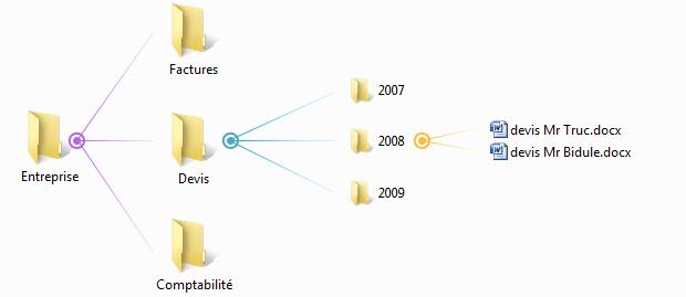 Espace cyber base emploi p m de folelli initiation l - Bureau enregistrement des entreprises ...