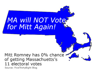Mitt Romney has 0% chance of getting Massachusetts' 11 electortal votes - source FiveThirtyEight Blog