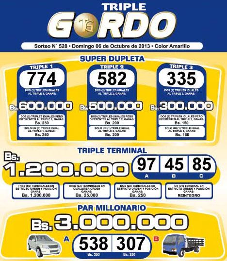 Resultado Triple Gordo Sorteo 528
