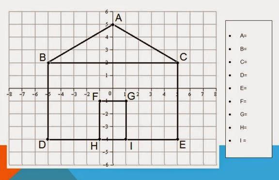 Como dibujar una casa en el plano cartesiano