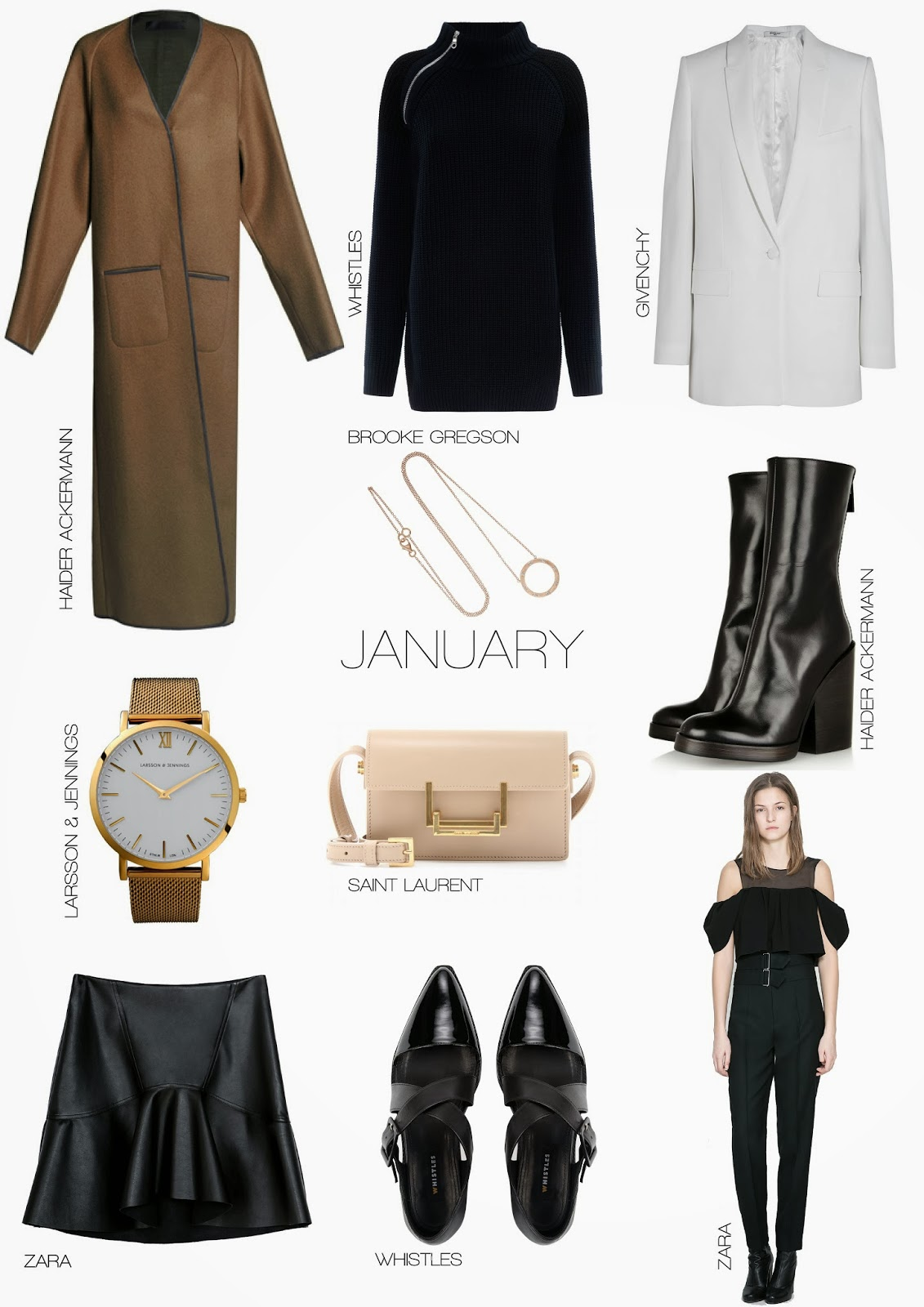 January 2014 Trend Report