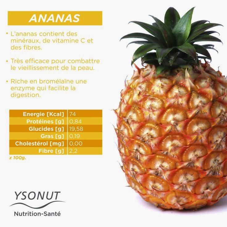 Les bienfaits de l'ananas sur la santé
