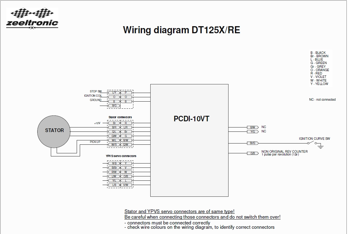 Yamaha DT 125 Tuning Blog - WR 200 - DT 230 Lanza: Einbau PCDI-10VT