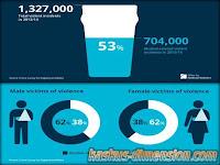 Fakta Alkohol dan Kriminalitas