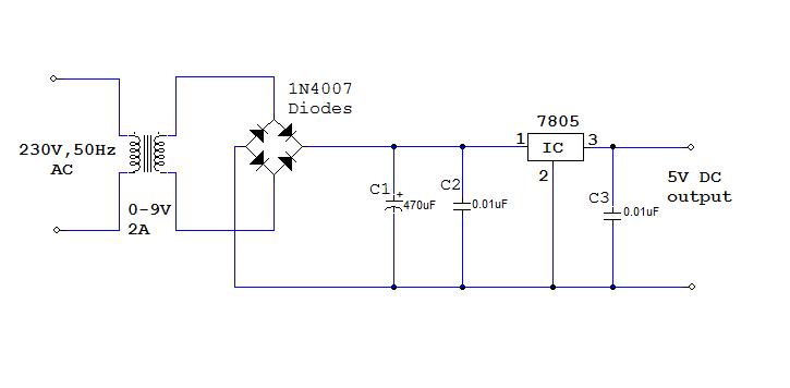 Brilliant 5V Power Supply Using 7805 Ic From 230V Ac Mains Basic Electronics Wiring Database Heeveyuccorg