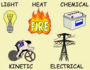 The forms of energy