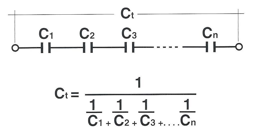 circuito serie  principios electricos y aplicaciones