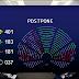 El miedo a la ciudadanía y a la transparencia de los Socialistas Europeos les hace posponer el debate sobre el TTIP en el Parlamento Europeo