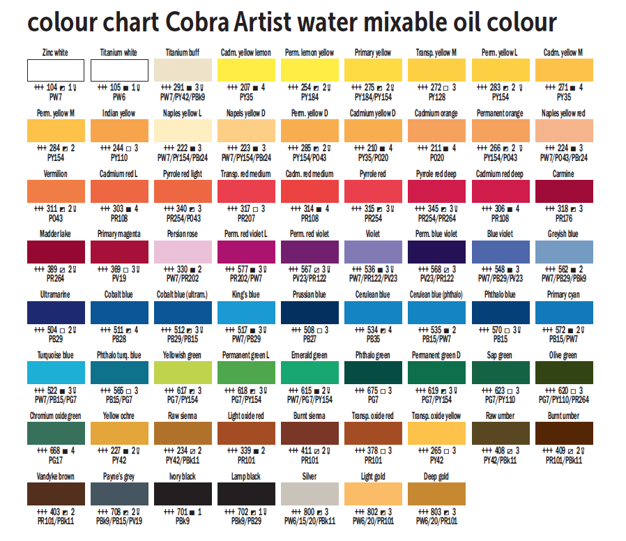 Water Soluble Oil Paints Cobra