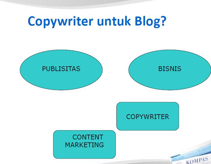 Ada apa dengan Copywriter untuk Blog?
