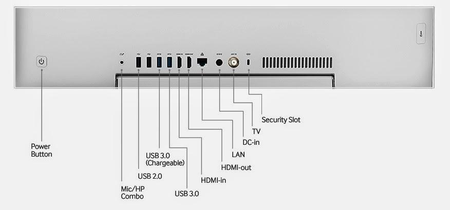 описание портов и разъемов моноблока Samsung ATIV One 5 Style