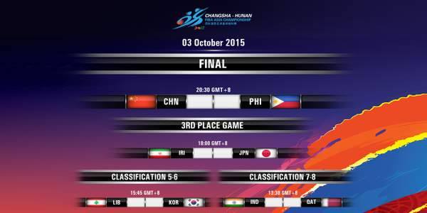 Day 9 - Finals: FIBA Asia 2015 Results, Scores, Stats & Video Highlights (October 3)