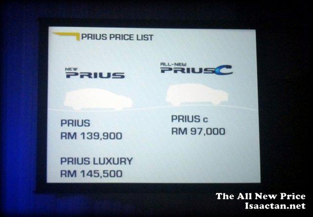 Toyota Prius Price in Malaysia