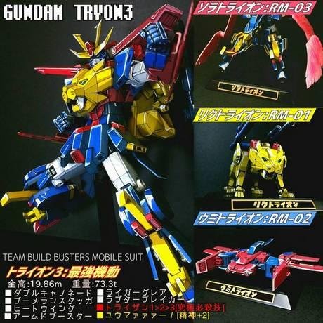 HGBF Gundam Tryon 3 Anime Colors