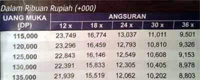 harga kredit Suzuki hayabusa 2015
