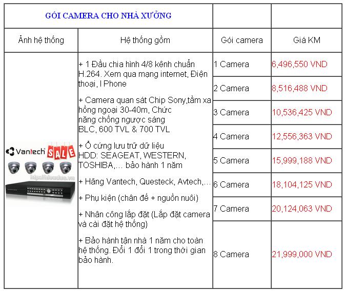 lắp camera giá rẻ ở tp vinh nghệ an hà tĩnh