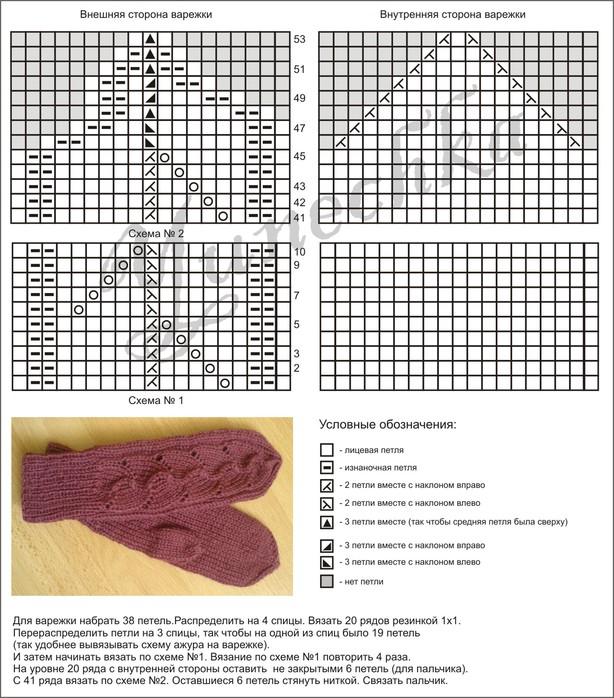 Вязание варежек со схемами