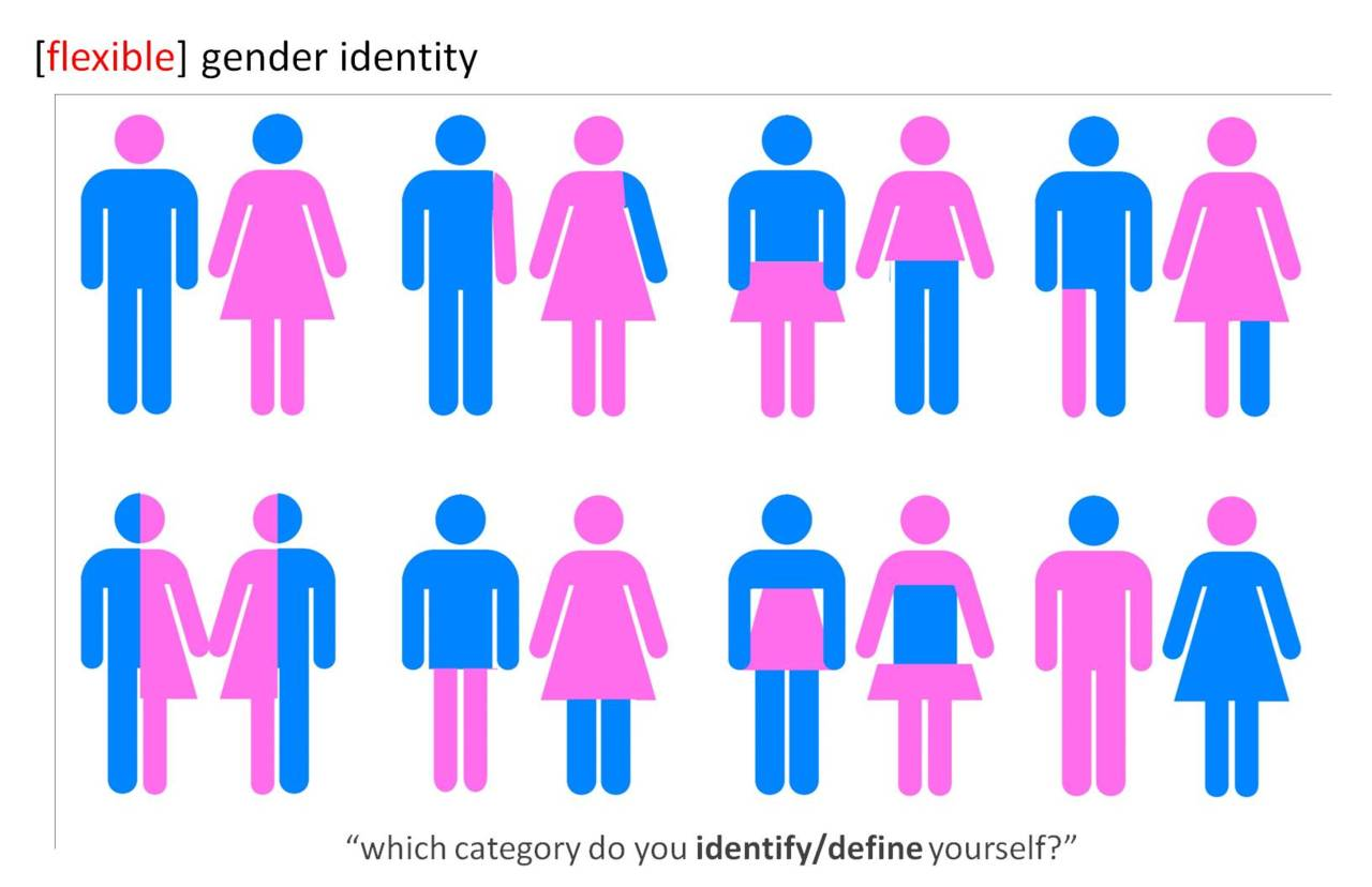 socially constructed ideas of beauty and gender stereotypes in mainstream media