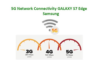 5G Network Connectivity On GALAXY S7 Edge -