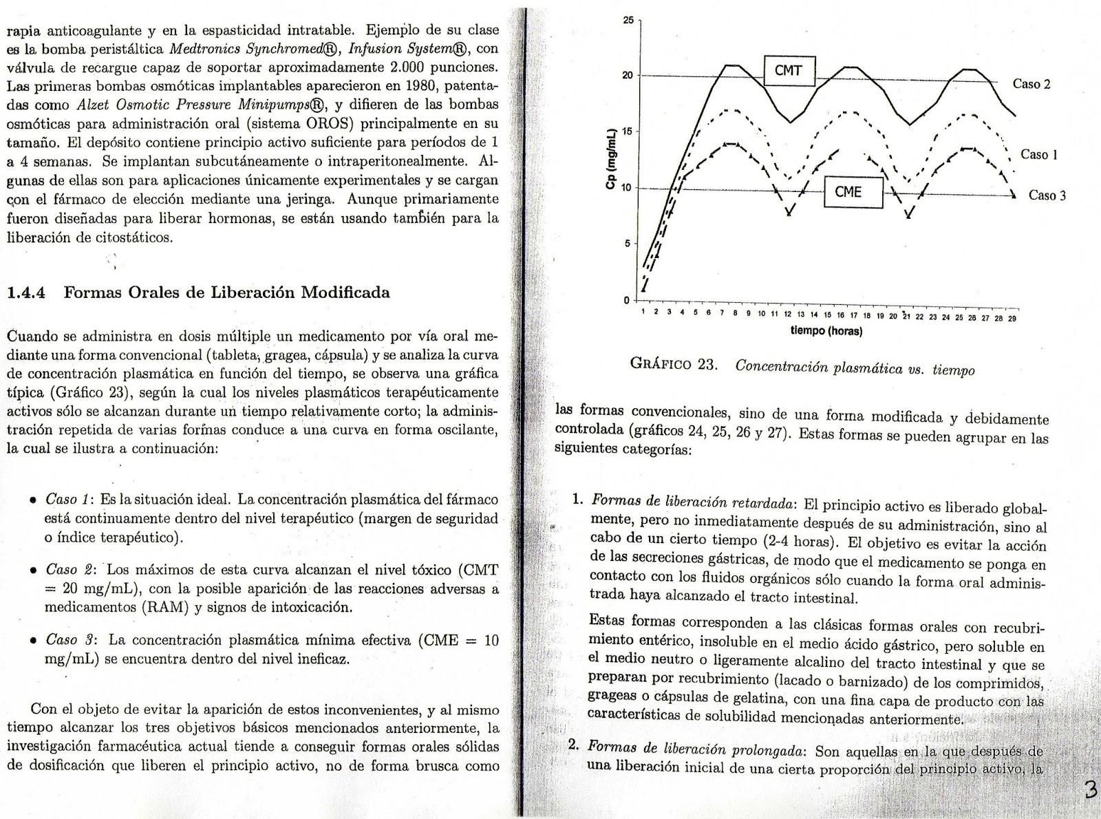 ESSPC.1ADMINISTRAR MEDICAMENTOS: 2013
