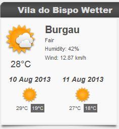 Wetter in Burgau, Vila do Bispo
