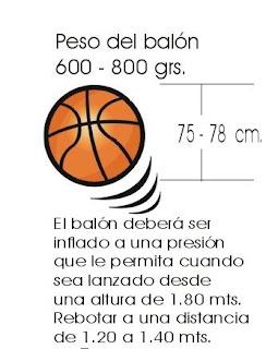 Un balón de baloncesto mide de 23 a 24 centímetros de diámetro.